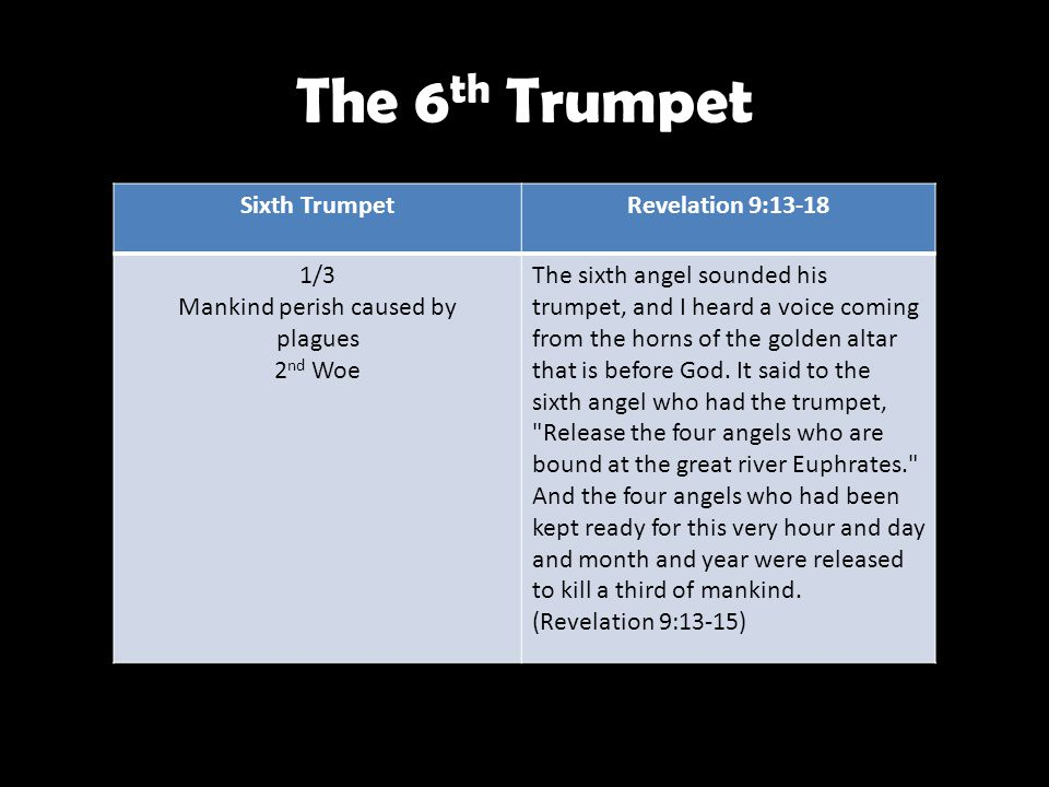 The 6 th Trumpet Sixth TrumpetRevelation 9:13-18 1/3 Mankind perish caused by plagues 2 nd Woe The sixth angel sounded his trumpet, and I heard a voice coming from the horns of the golden altar that is before God.