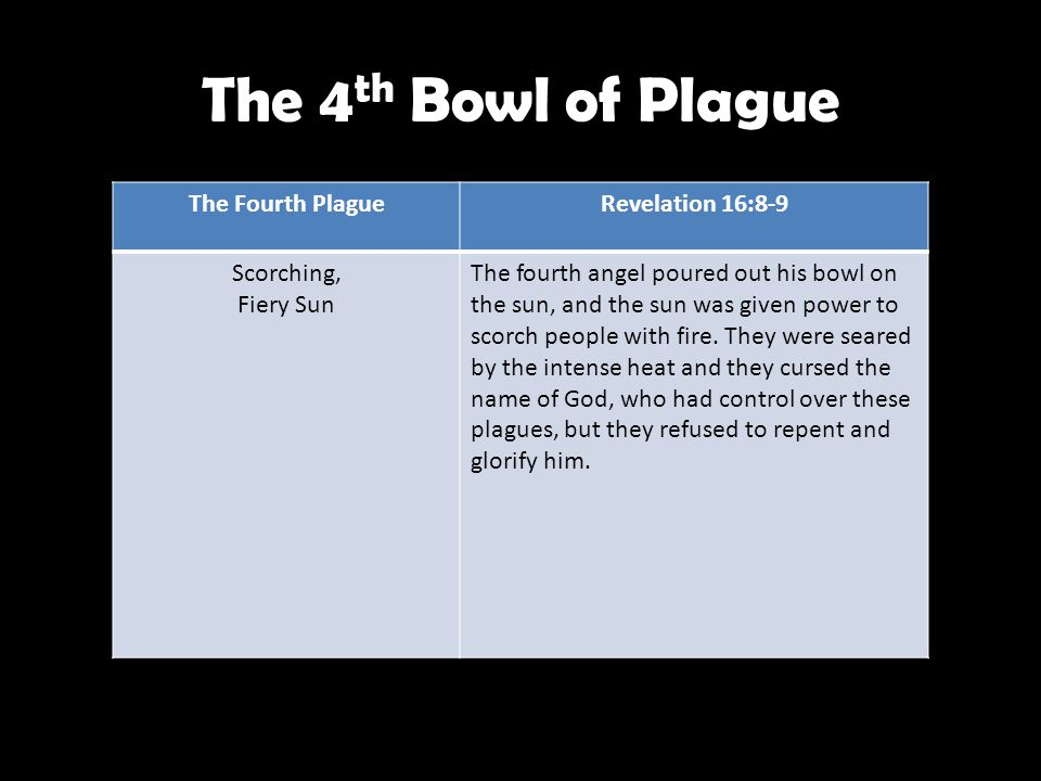 The 4 th Bowl of Plague The Fourth PlagueRevelation 16:8-9 Scorching, Fiery Sun The fourth angel poured out his bowl on the sun, and the sun was given power to scorch people with fire.