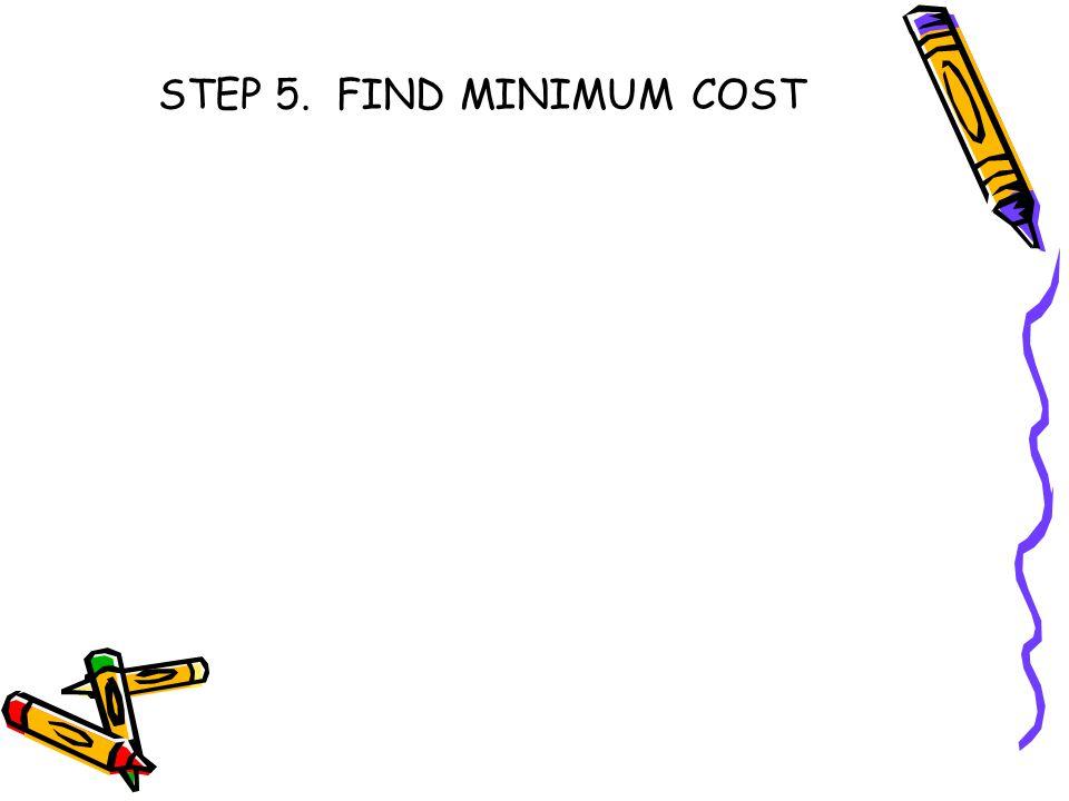 STEP 5. FIND MINIMUM COST
