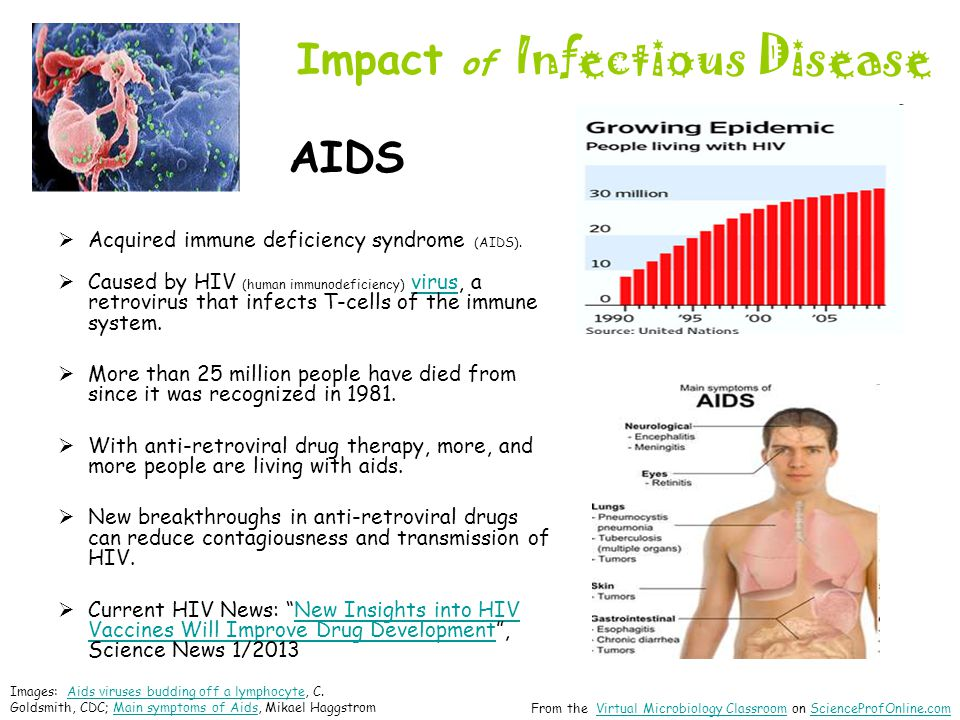 Impact of Infectious Disease AIDS  Acquired immune deficiency syndrome (AIDS).