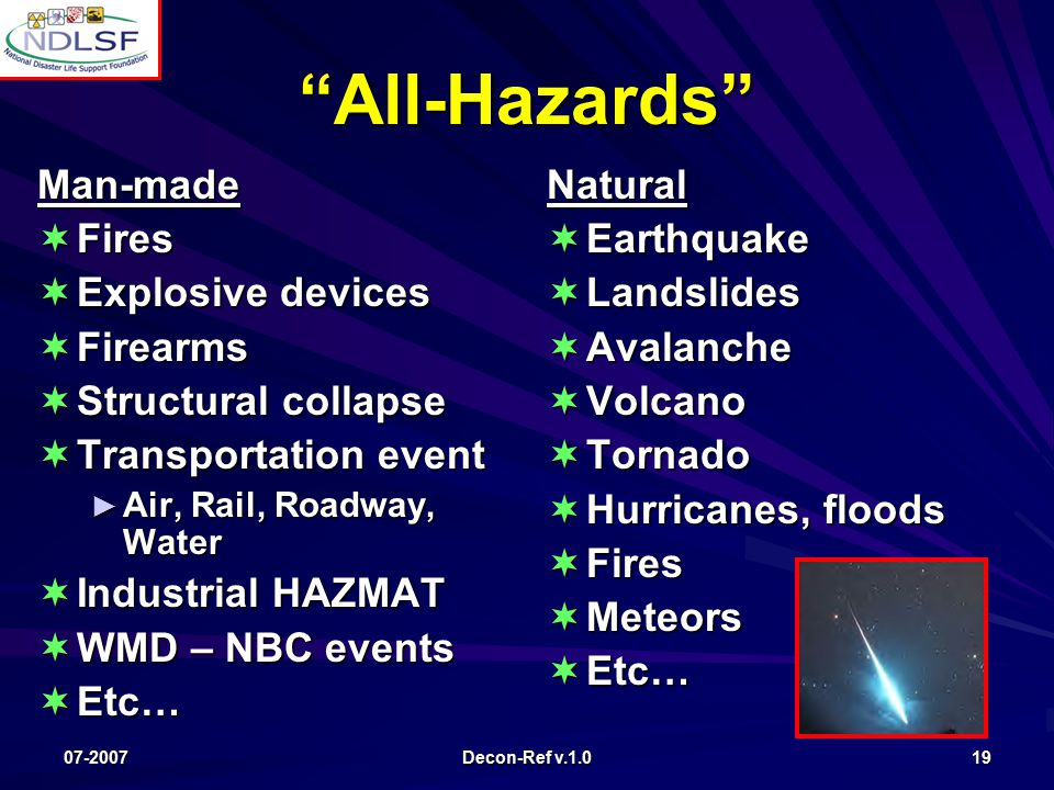 07-2007 Decon-Ref v.1.0 19 All-Hazards Man-made  Fires  Explosive devices  Firearms  Structural collapse  Transportation event ► Air, Rail, Roadway, Water  Industrial HAZMAT  WMD – NBC events  Etc… Natural  Earthquake  Landslides  Avalanche  Volcano  Tornado  Hurricanes, floods  Fires  Meteors  Etc…