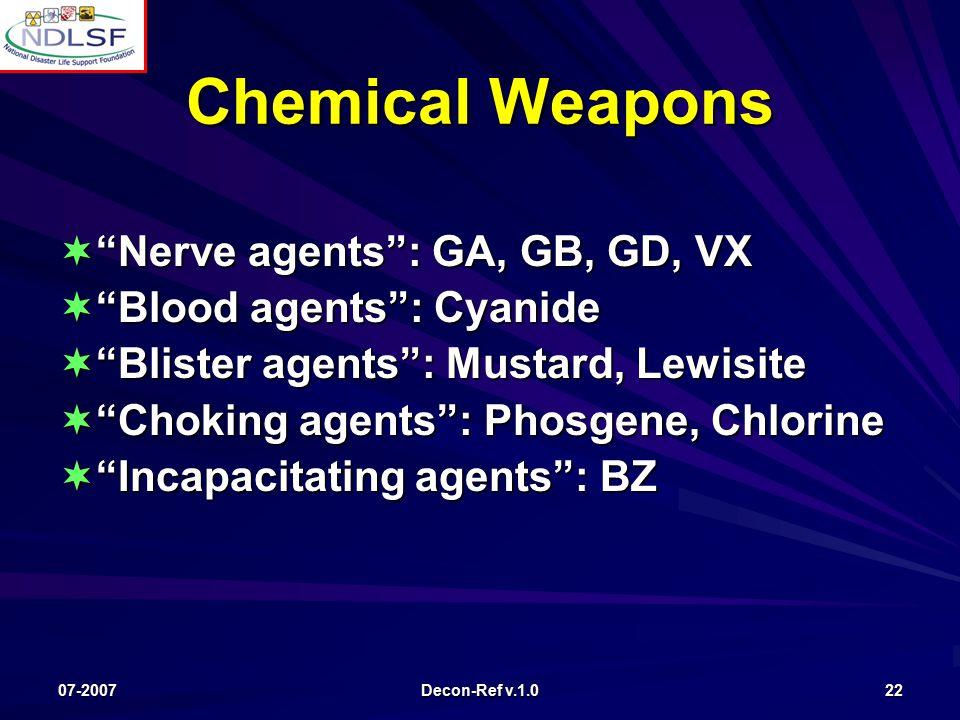 07-2007 Decon-Ref v.1.0 22 Chemical Weapons  Nerve agents : GA, GB, GD, VX  Blood agents : Cyanide  Blister agents : Mustard, Lewisite  Choking agents : Phosgene, Chlorine  Incapacitating agents : BZ