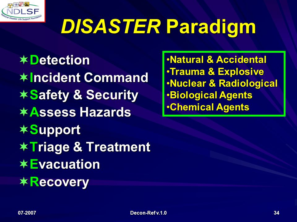 07-2007 Decon-Ref v.1.0 34 DISASTER Paradigm  Detection  Incident Command  Safety & Security  Assess Hazards  Support  Triage & Treatment  Evacuation  Recovery Natural & AccidentalNatural & Accidental Trauma & ExplosiveTrauma & Explosive Nuclear & RadiologicalNuclear & Radiological Biological AgentsBiological Agents Chemical AgentsChemical Agents