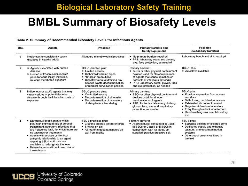 BMBL Summary of Biosafety Levels Biological Laboratory Safety Training 26