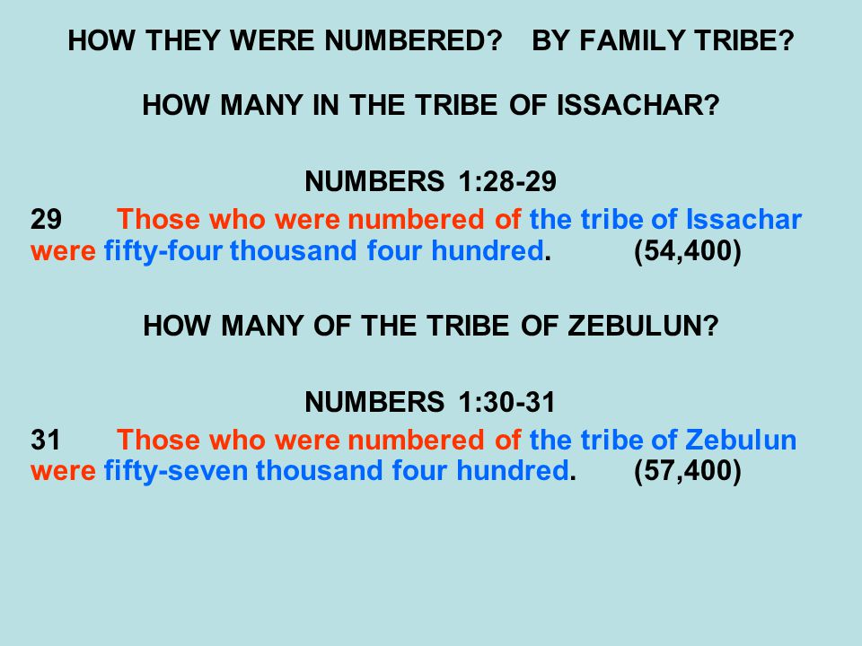 HOW THEY WERE NUMBERED.BY FAMILY TRIBE. HOW MANY IN THE TRIBE OF ISSACHAR.