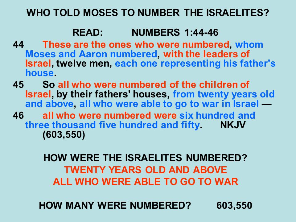 WHO TOLD MOSES TO NUMBER THE ISRAELITES.