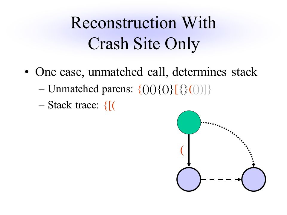 Reconstruction With Crash Site Only One case, unmatched call, determines stack –Unmatched parens: {()(){()}[{}(())]} –Stack trace: {[( (