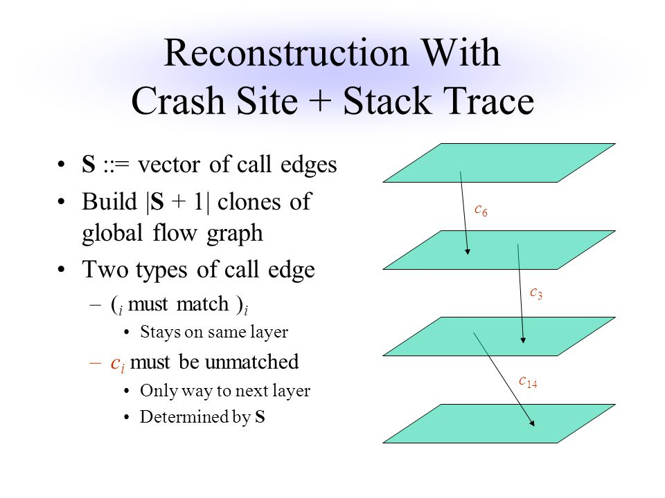 Reconstruction With Crash Site + Stack Trace S ::= vector of call edges Build |S + 1| clones of global flow graph Two types of call edge –( i must match ) i Stays on same layer –c i must be unmatched Only way to next layer Determined by S c6c6 c3c3 c 14