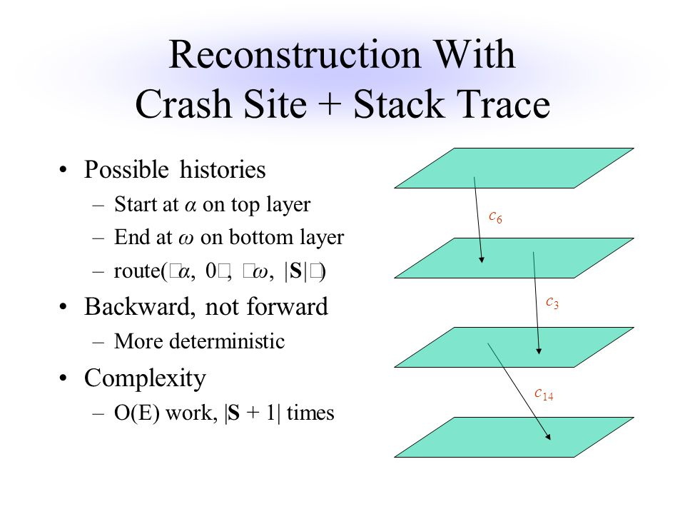 Reconstruction With Crash Site + Stack Trace Possible histories –Start at α on top layer –End at ω on bottom layer –route(  α, 0 ,  ω, |S|  ) Backward, not forward –More deterministic Complexity –O(E) work, |S + 1| times c6c6 c3c3 c 14