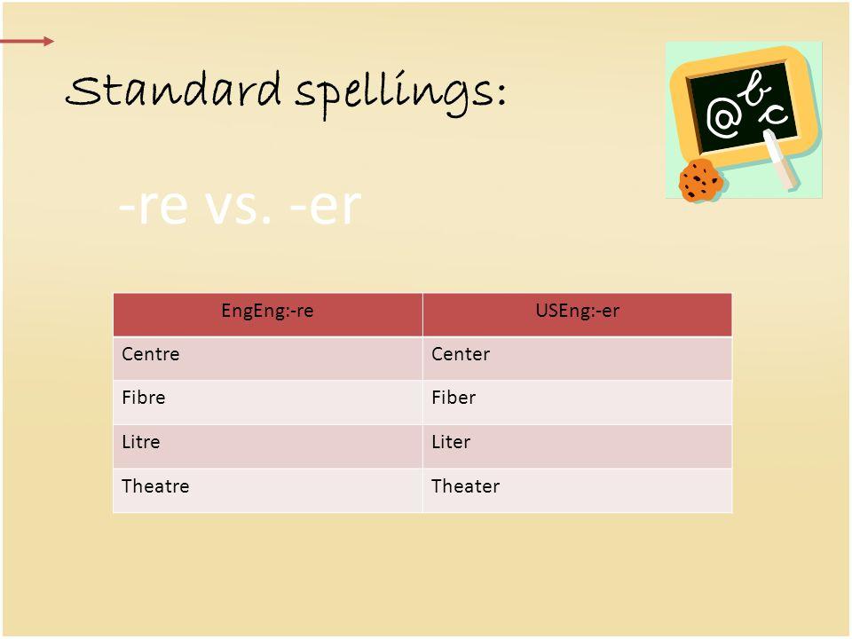 Standard spellings: EngEng:-reUSEng:-er CentreCenter FibreFiber LitreLiter TheatreTheater -re vs.