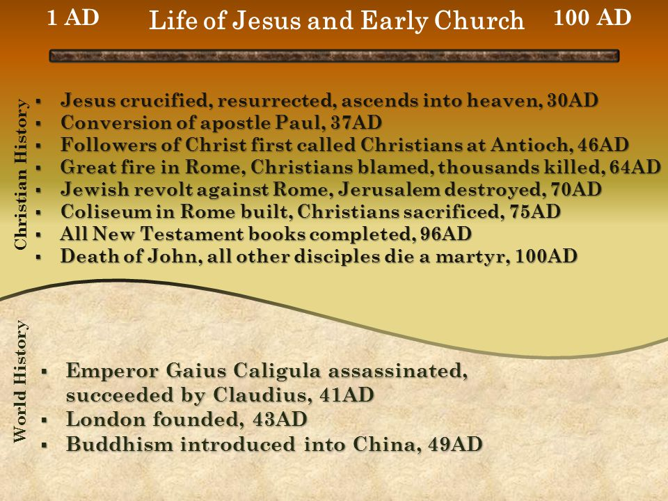  Jesus crucified, resurrected, ascends into heaven, 30AD  Conversion of apostle Paul, 37AD  Followers of Christ first called Christians at Antioch, 46AD  Great fire in Rome, Christians blamed, thousands killed, 64AD  Jewish revolt against Rome, Jerusalem destroyed, 70AD  Coliseum in Rome built, Christians sacrificed, 75AD  All New Testament books completed, 96AD  Death of John, all other disciples die a martyr, 100AD 1 AD100 AD  Emperor Gaius Caligula assassinated, succeeded by Claudius, 41AD  London founded, 43AD  Buddhism introduced into China, 49AD Christian History World History Life of Jesus and Early Church