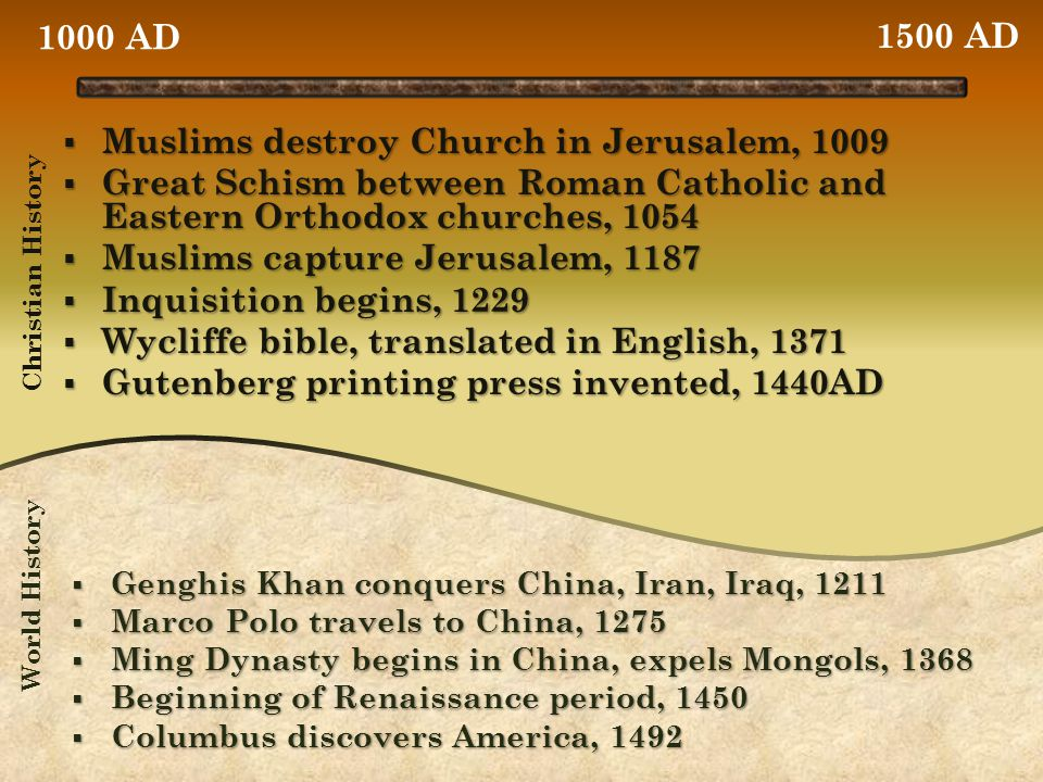  Muslims destroy Church in Jerusalem, 1009  Great Schism between Roman Catholic and Eastern Orthodox churches, 1054  Muslims capture Jerusalem, 118