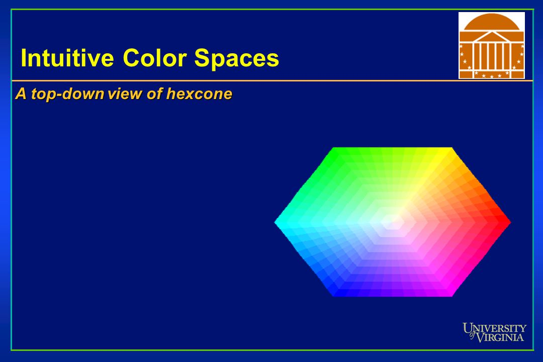 Intuitive Color Spaces A top-down view of hexcone