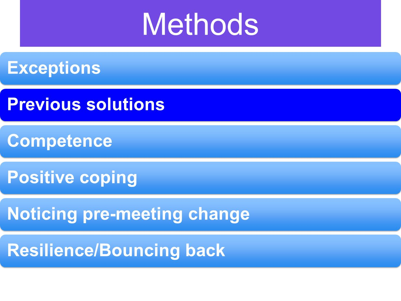 Methods ExceptionsPrevious solutionsCompetencePositive copingNoticing pre-meeting changeResilience/Bouncing back