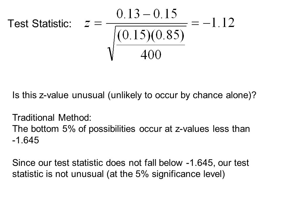 Test Statistic: Is this z-value unusual (unlikely to occur by chance alone).