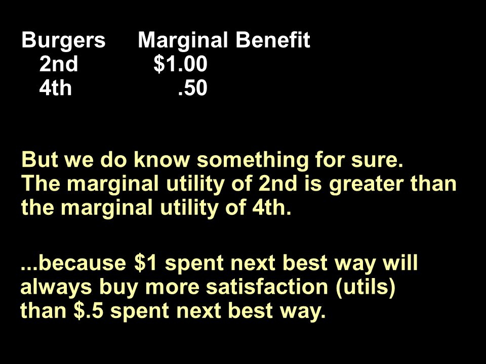 ...because $1 spent next best way will always buy more satisfaction (utils) than $.5 spent next best way.