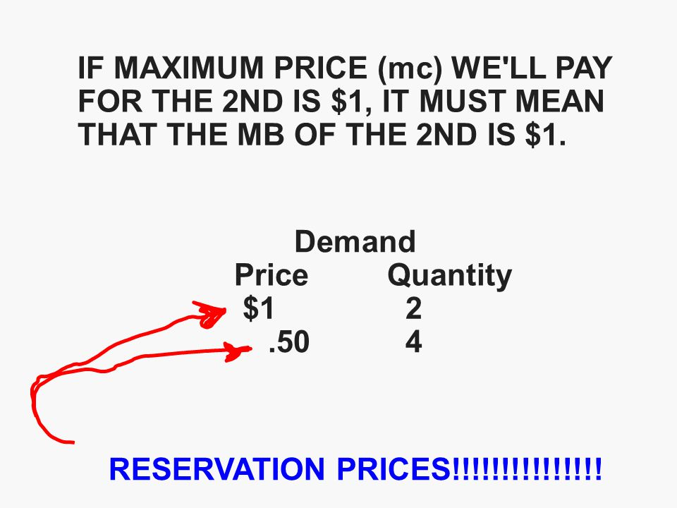 Demand Price Quantity $1 2.50 4 RESERVATION PRICES!!!!!!!!!!!!!!.