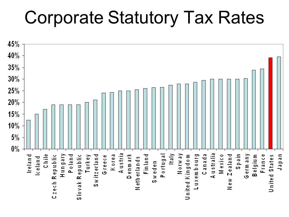 Corporate Statutory Tax Rates