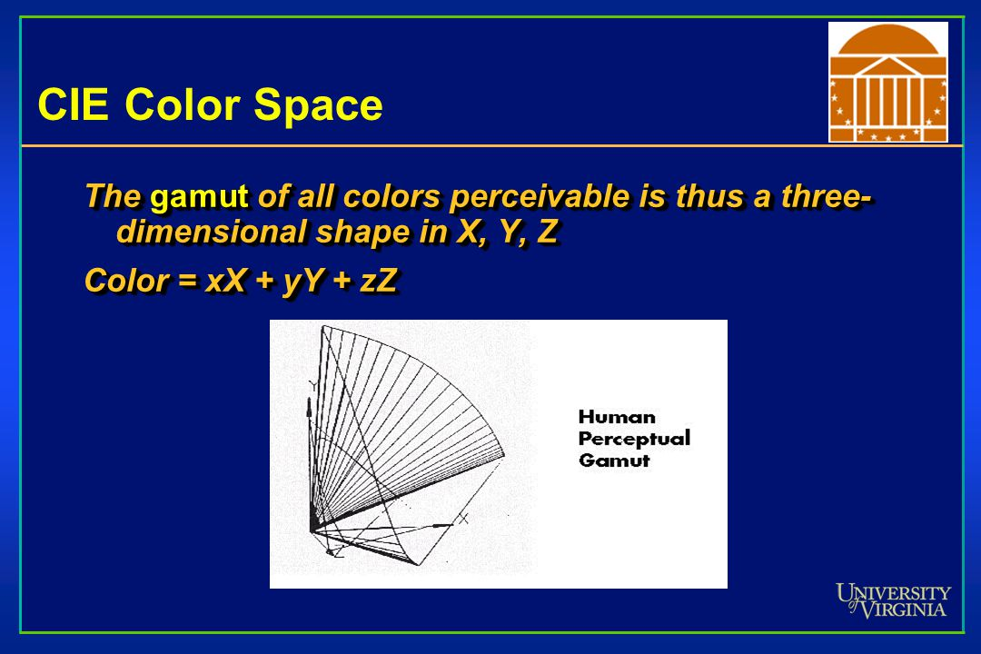CIE Color Space The gamut of all colors perceivable is thus a three- dimensional shape in X, Y, Z Color = xX + yY + zZ The gamut of all colors perceivable is thus a three- dimensional shape in X, Y, Z Color = xX + yY + zZ
