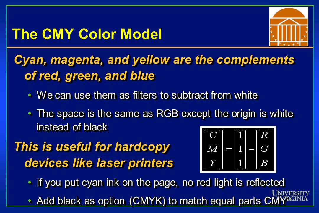 The CMY Color Model Cyan, magenta, and yellow are the complements of red, green, and blue We can use them as filters to subtract from whiteWe can use them as filters to subtract from white The space is the same as RGB except the origin is white instead of blackThe space is the same as RGB except the origin is white instead of black This is useful for hardcopy devices like laser printers If you put cyan ink on the page, no red light is reflectedIf you put cyan ink on the page, no red light is reflected Add black as option (CMYK) to match equal parts CMYAdd black as option (CMYK) to match equal parts CMY Cyan, magenta, and yellow are the complements of red, green, and blue We can use them as filters to subtract from whiteWe can use them as filters to subtract from white The space is the same as RGB except the origin is white instead of blackThe space is the same as RGB except the origin is white instead of black This is useful for hardcopy devices like laser printers If you put cyan ink on the page, no red light is reflectedIf you put cyan ink on the page, no red light is reflected Add black as option (CMYK) to match equal parts CMYAdd black as option (CMYK) to match equal parts CMY
