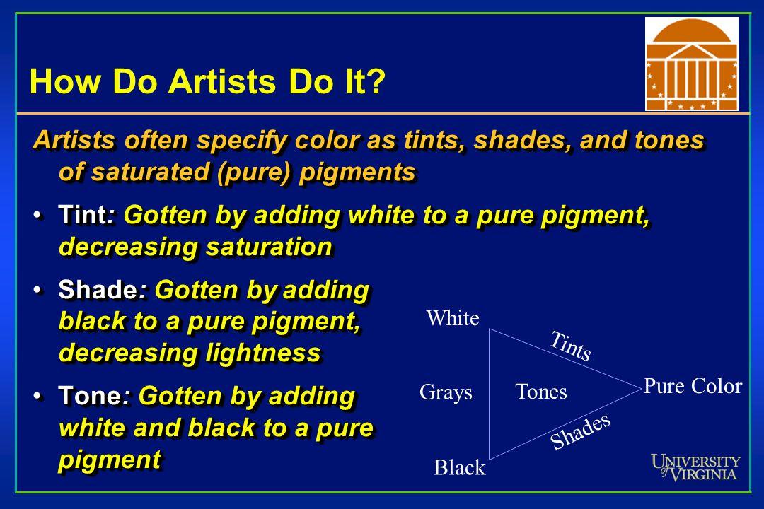How Do Artists Do It.