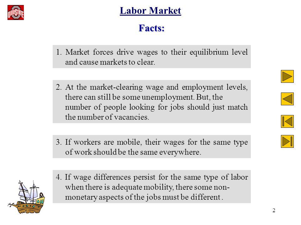 2 Labor Market Facts: 1.