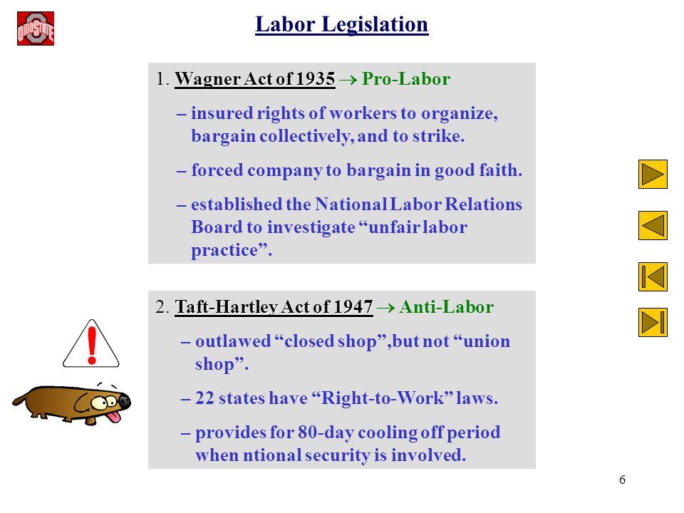 6 Labor Legislation 1.