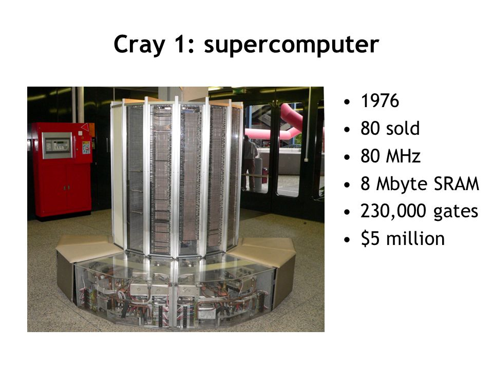Cray 1: supercomputer 1976 80 sold 80 MHz 8 Mbyte SRAM 230,000 gates $5 million