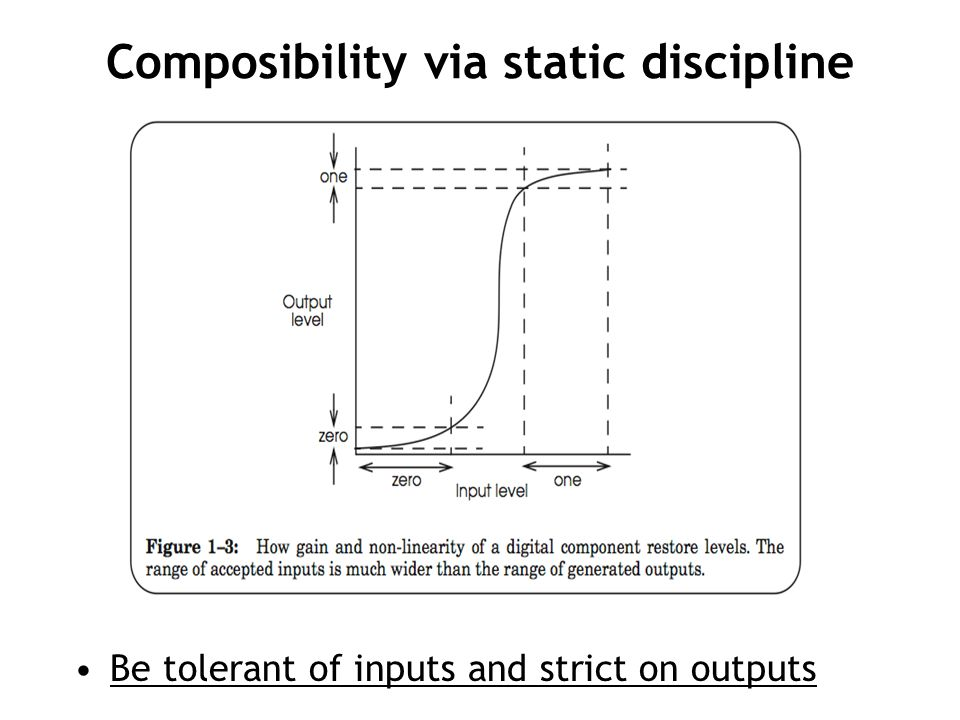 Composibility via static discipline Be tolerant of inputs and strict on outputs