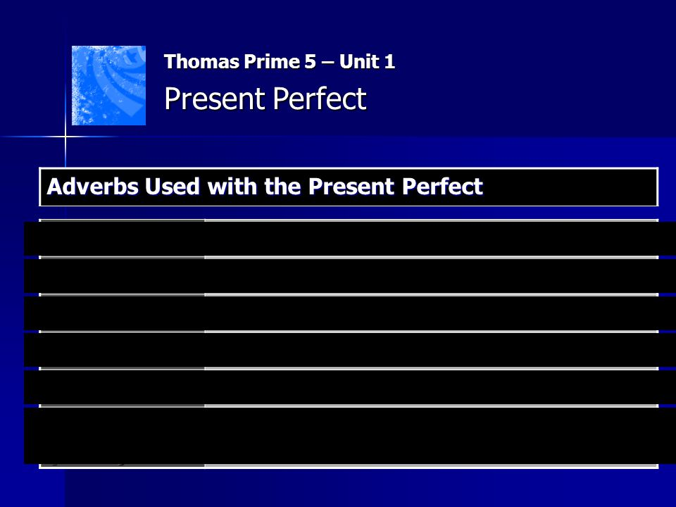 Thomas Prime 5 – Unit 1 Present Perfect ever / never / already / yet / so far / still / once / twice / many times 1) You can call her at home.