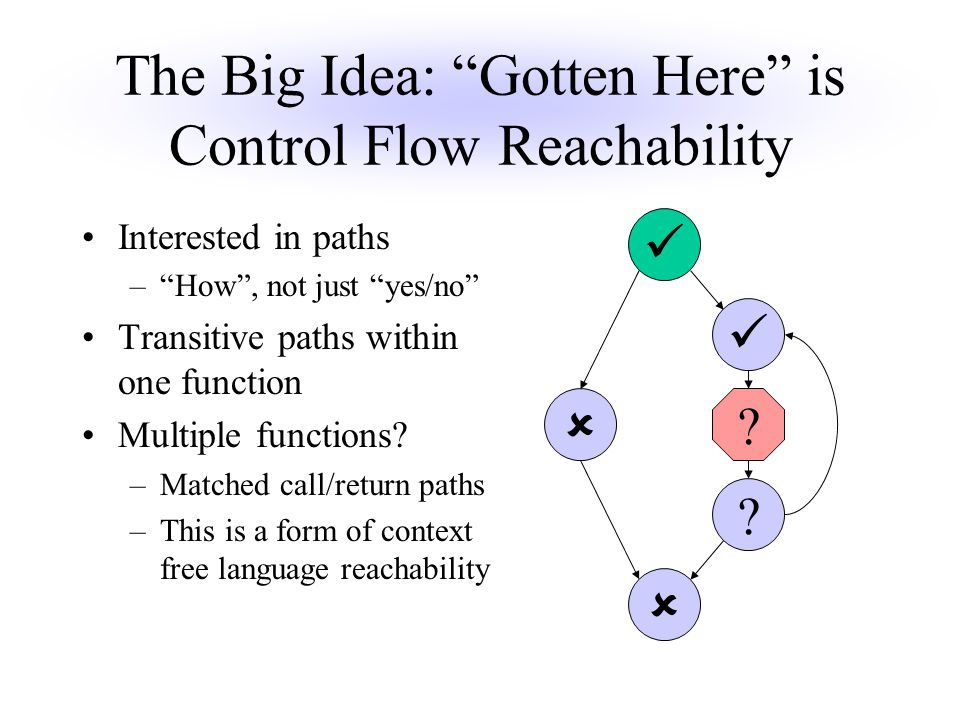 The Big Idea: Gotten Here is Control Flow Reachability Interested in paths – How , not just yes/no Transitive paths within one function Multiple functions.