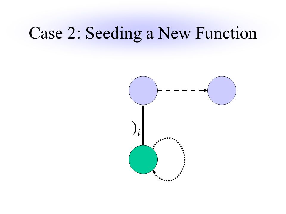 Case 2: Seeding a New Function )i)i