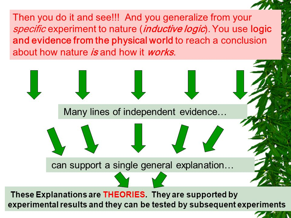 Then you do it and see!!! And you generalize from your specific experiment to nature (inductive logic). You use logic and evidence from the physical w