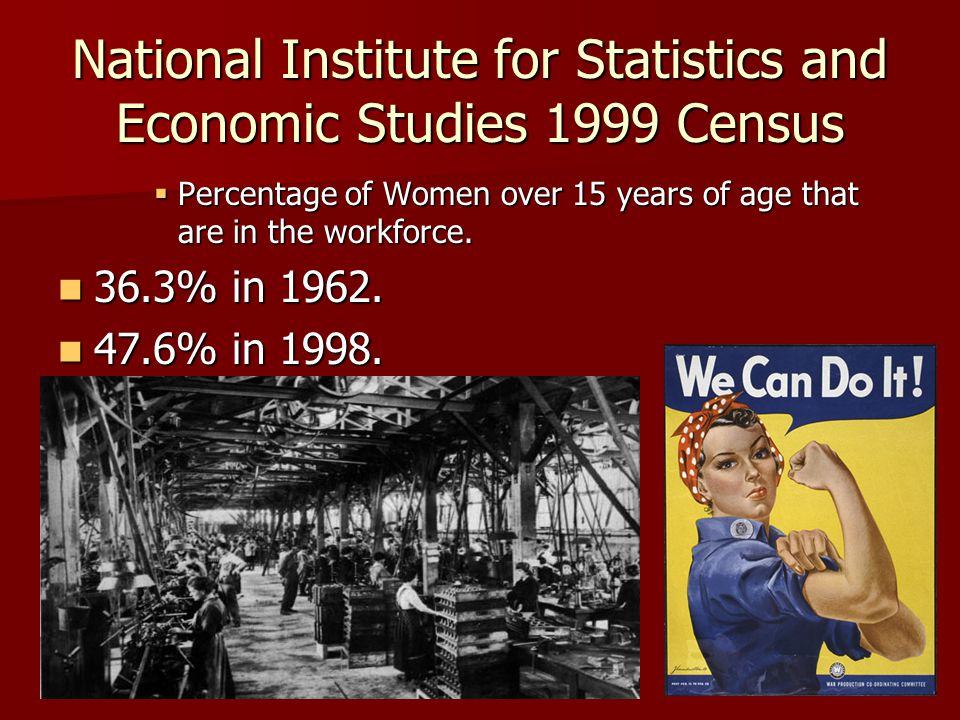 EARLY TWENTIETH CENTURY WAR Case Study Renault, France Women were 4% of general workforce in 1914.