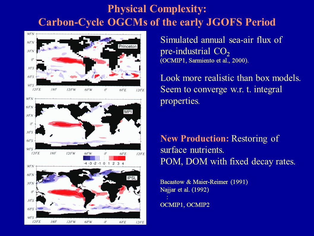 Conclusions Part I: Physical Complexity Climate sensitivity depends on model architecture.