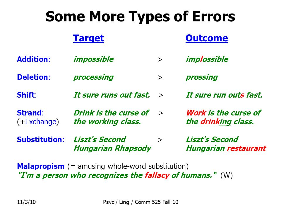 11/3/10Psyc / Ling / Comm 525 Fall 10 Some More Types of Errors TargetOutcome Addition:impossible>implossible Deletion:processing>prossing Shift:It sure runs out fast.>It sure run outs fast.