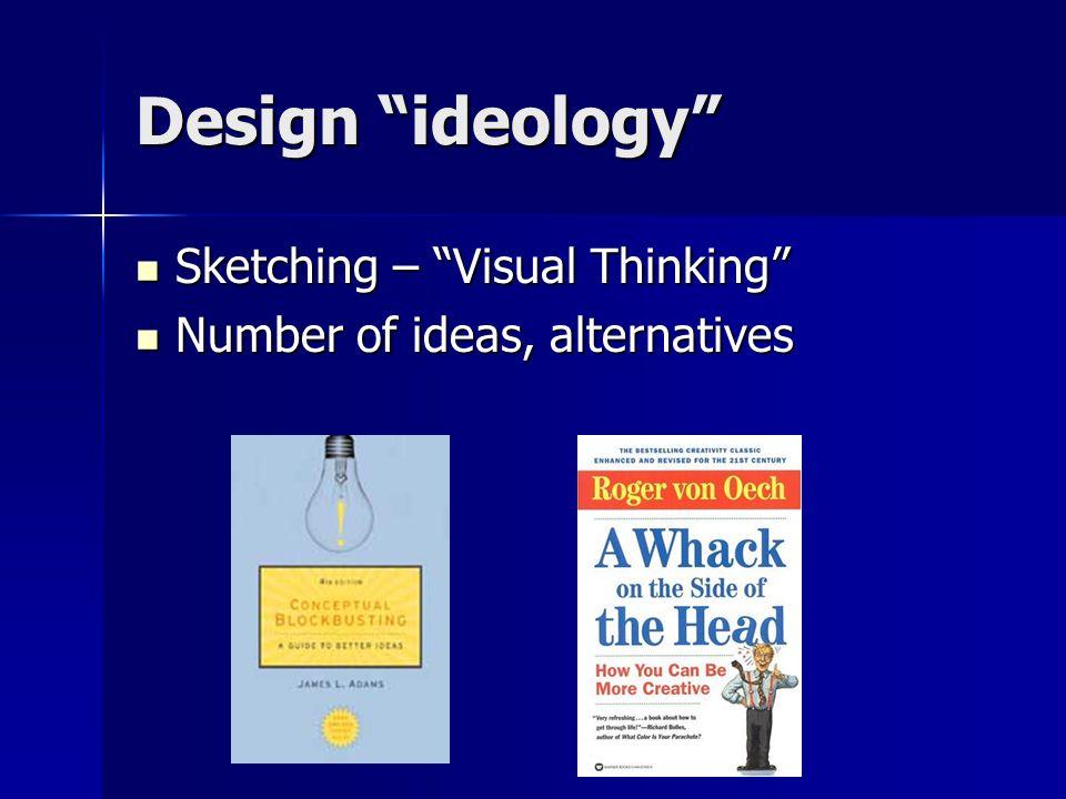 Design ideology Sketching – Visual Thinking Sketching – Visual Thinking Number of ideas, alternatives Number of ideas, alternatives