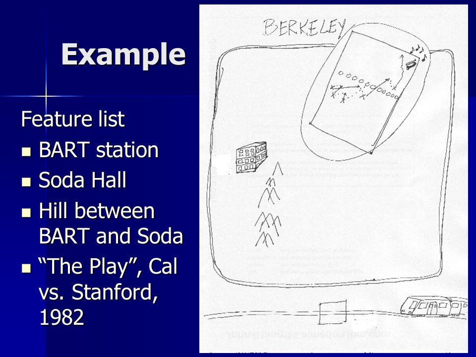 Example Feature list BART station BART station Soda Hall Soda Hall Hill between BART and Soda Hill between BART and Soda The Play , Cal vs.