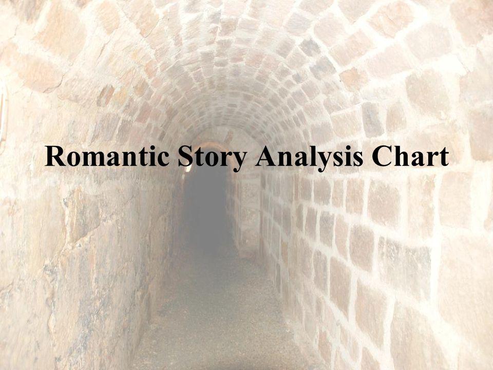 Romantic Story Analysis Chart