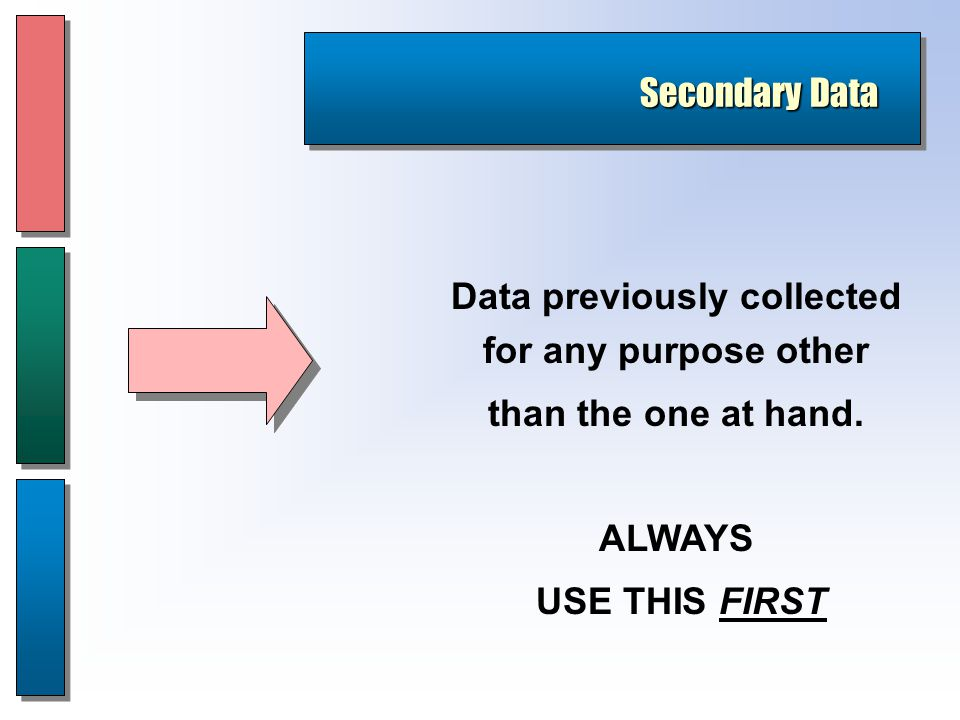 Secondary Data Data previously collected for any purpose other than the one at hand.