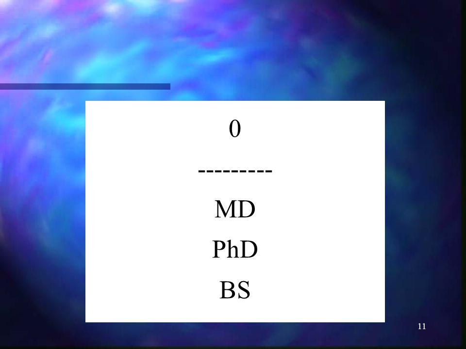 11 0 --------- MD PhD BS