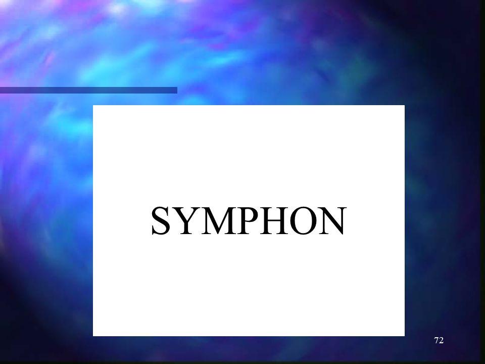 72 SYMPHON
