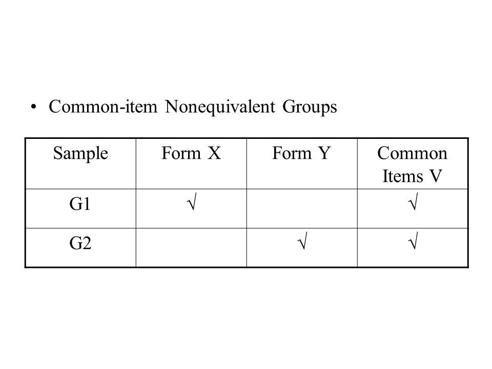 Common-item Nonequivalent Groups SampleForm XForm YCommon Items V G1√√ G2√√