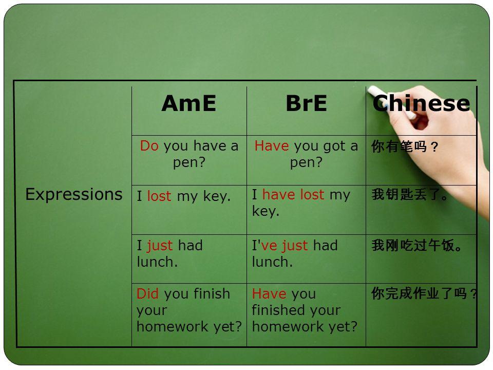 你完成作业了吗? Have you finished your homework yet. Did you finish your homework yet.