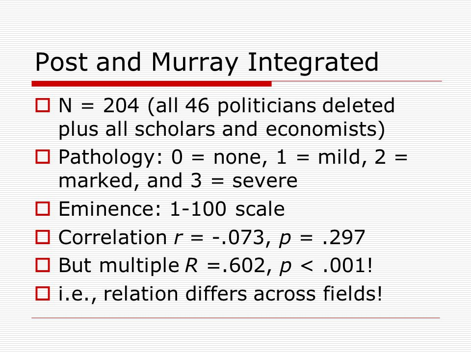 Post and Murray Integrated  N = 204 (all 46 politicians deleted plus all scholars and economists)  Pathology: 0 = none, 1 = mild, 2 = marked, and 3 = severe  Eminence: 1-100 scale  Correlation r = -.073, p =.297  But multiple R =.602, p <.001.
