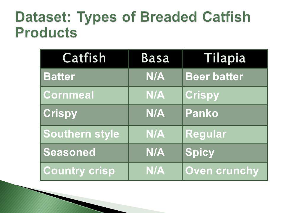 CatfishBasaTilapia BatterN/ABeer batter CornmealN/ACrispy N/APanko Southern styleN/ARegular SeasonedN/ASpicy Country crispN/AOven crunchy