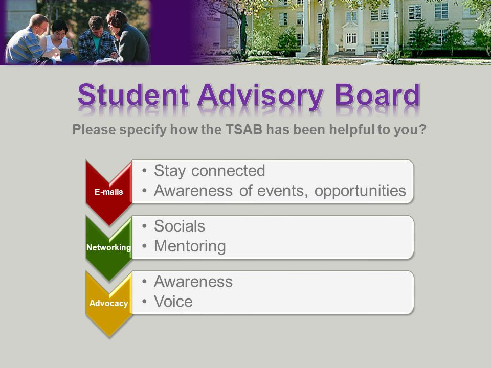 Please specify how the TSAB has been helpful to you.
