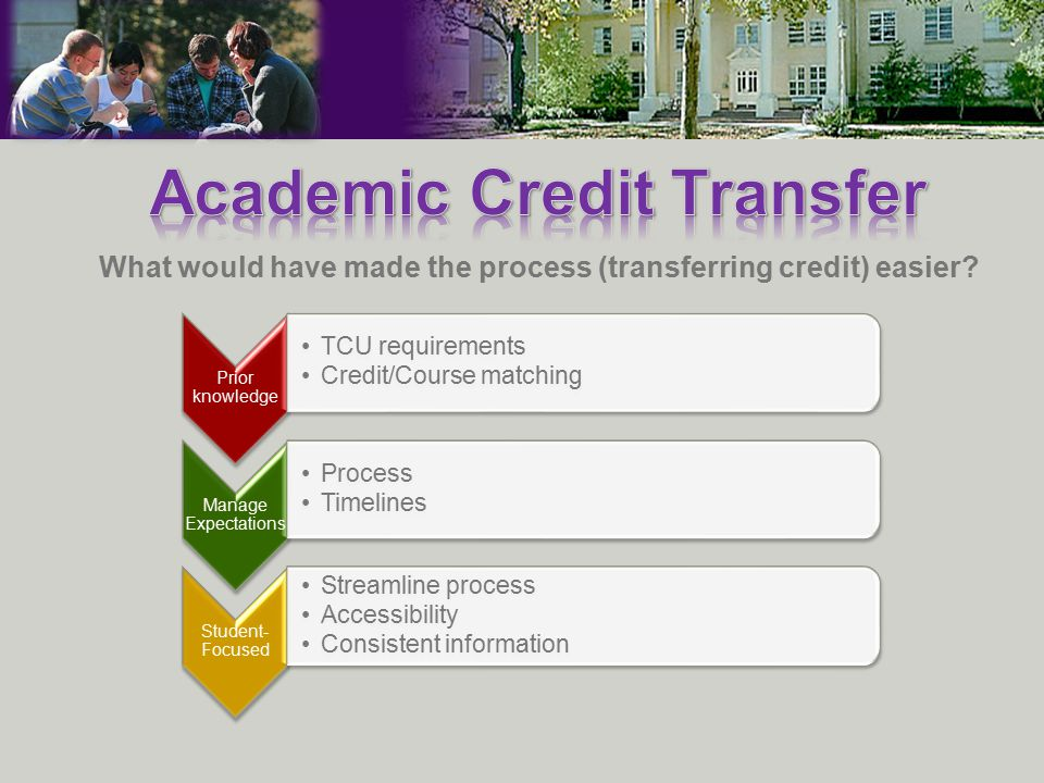 What would have made the process (transferring credit) easier.