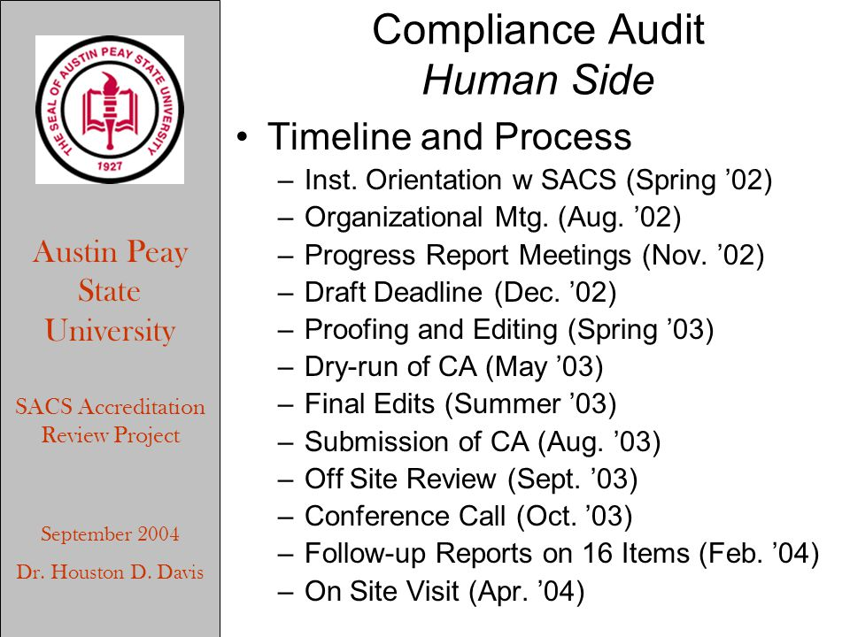Austin Peay State University SACS Accreditation Review Project September 2004 Dr. Houston D. Davis Compliance Audit Human Side Timeline and Process –I