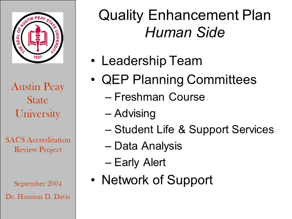 Austin Peay State University SACS Accreditation Review Project September 2004 Dr. Houston D. Davis Quality Enhancement Plan Human Side Leadership Team
